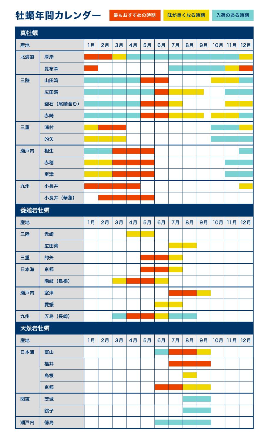 牡蠣カレンダー